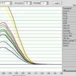 Spektrofotometryczna analiza jakościowa i ilościowa DNA i RNA za pomocą urządzenia NanoDrop — protokół